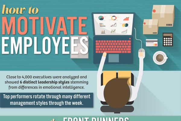 [信息图表]如何激励员工