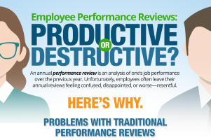 [Infographic] Employee performance reviews: productive or destructive?