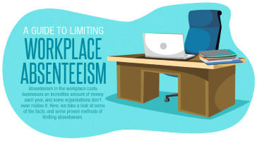 [Infographic] Limiting Absenteeism at Work