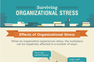 [Infographic] Surviving Organizational Stress