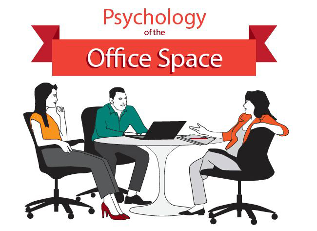 [Infographic] Psychology of the Office Space