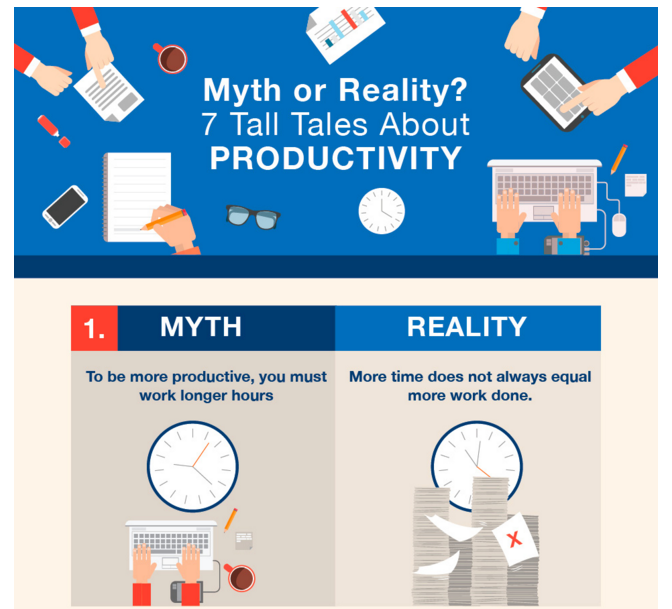 [Infographic] 7 Tall Tales About Productivity: Myth or Reality?