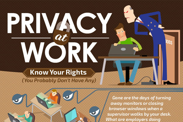 [Infographic] Privacy At Work: Know Your Rights