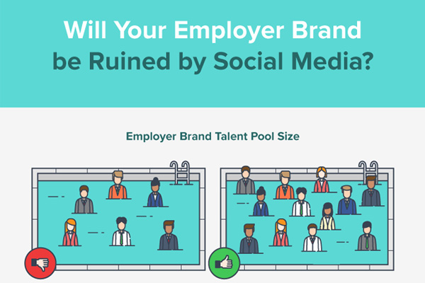 [Infographic] Employer Branding – Should You Treat Employees Like Customers?