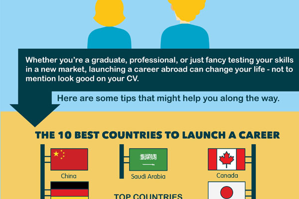 [Infographic] 8 Tips For Sending An Employee Abroad