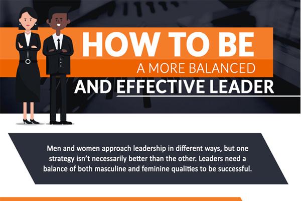 [信息图]有效的领导是一个平衡行为