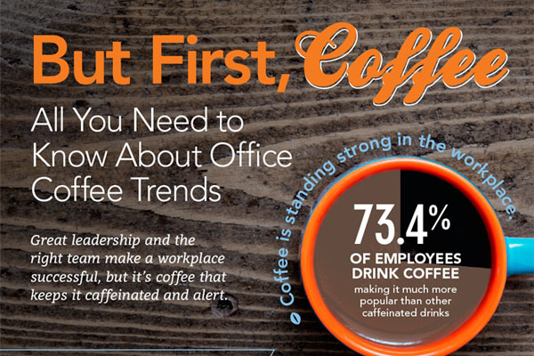 [Infographic] Office Coffee Trends You Need To Know