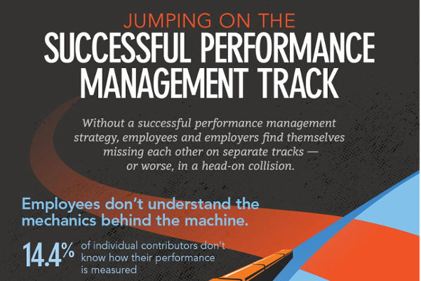 [Infographic] Jumping On The Successful Performance Management Track