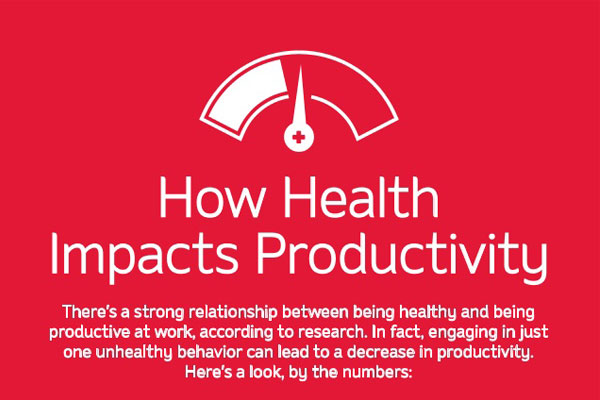 [Infographic] How Health Impacts Productivity