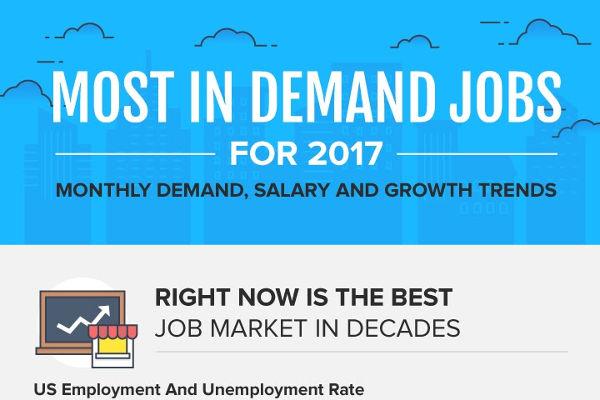[Infographic] Trending Jobs In 2017