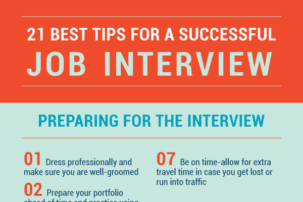 [Infographic] Interview Etiquette Every Candidate Must Know