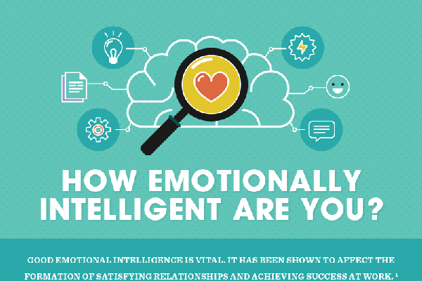 [Infographic] The Importance Of Emotional Intelligence In The Workplace
