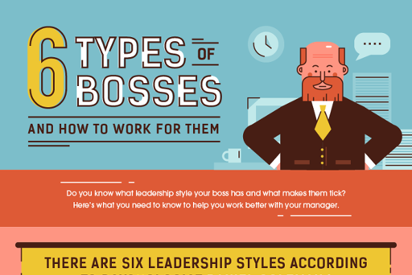 [Infographic] How To Forge A Meaningful Working Relationship With Your Boss