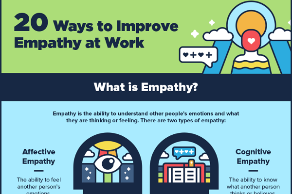 [Infographic] 20 Ways to Improve Empathy at Work