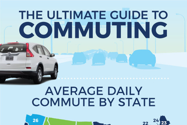 [Infographic] The Ultimate Guide to Commuting
