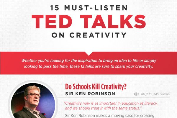 [Infographic] 15 TED Talks for Sparking Creativity