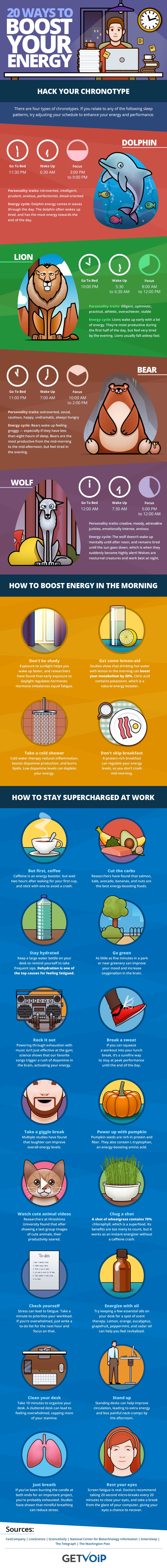 [Infographic] Post-Lunch Dip? Here's How To Get Your Energy Back