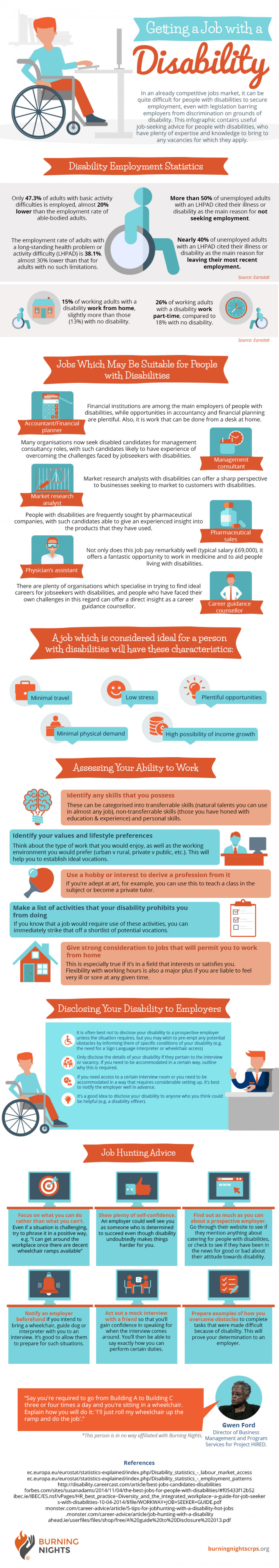 [Infographic] How To Get A Job With A Disability