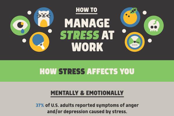 [信息图表]管理工作相关的压力