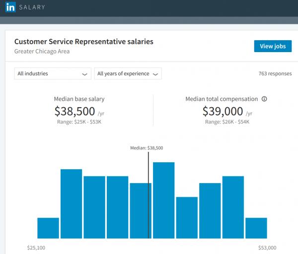 LinkedIn Salary Tool