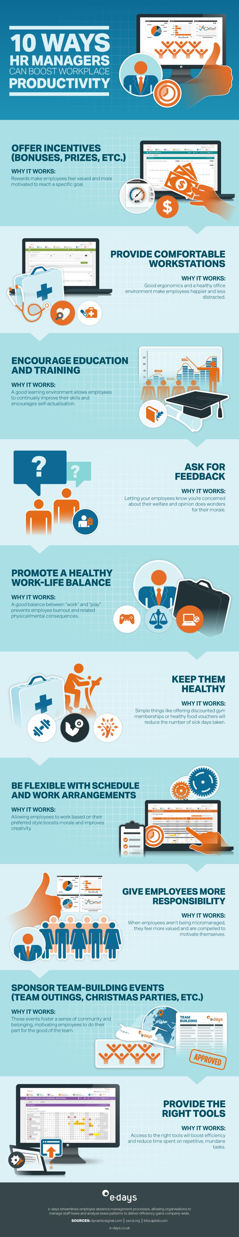 [信息图表] HR管理人员可以提高工作场所生产力的10种方式188宝金博网站