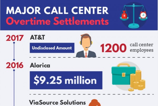 [Infographic] Call Center Settlements: Overtime And Wage Violations