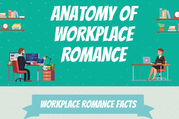 [Infographic] Managing Workplace Romance For A Productive Working Environment