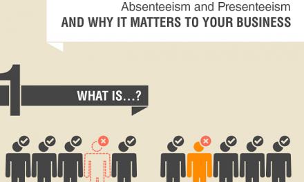 工作场所缺勤与职务:为什么它对您的业务很重要